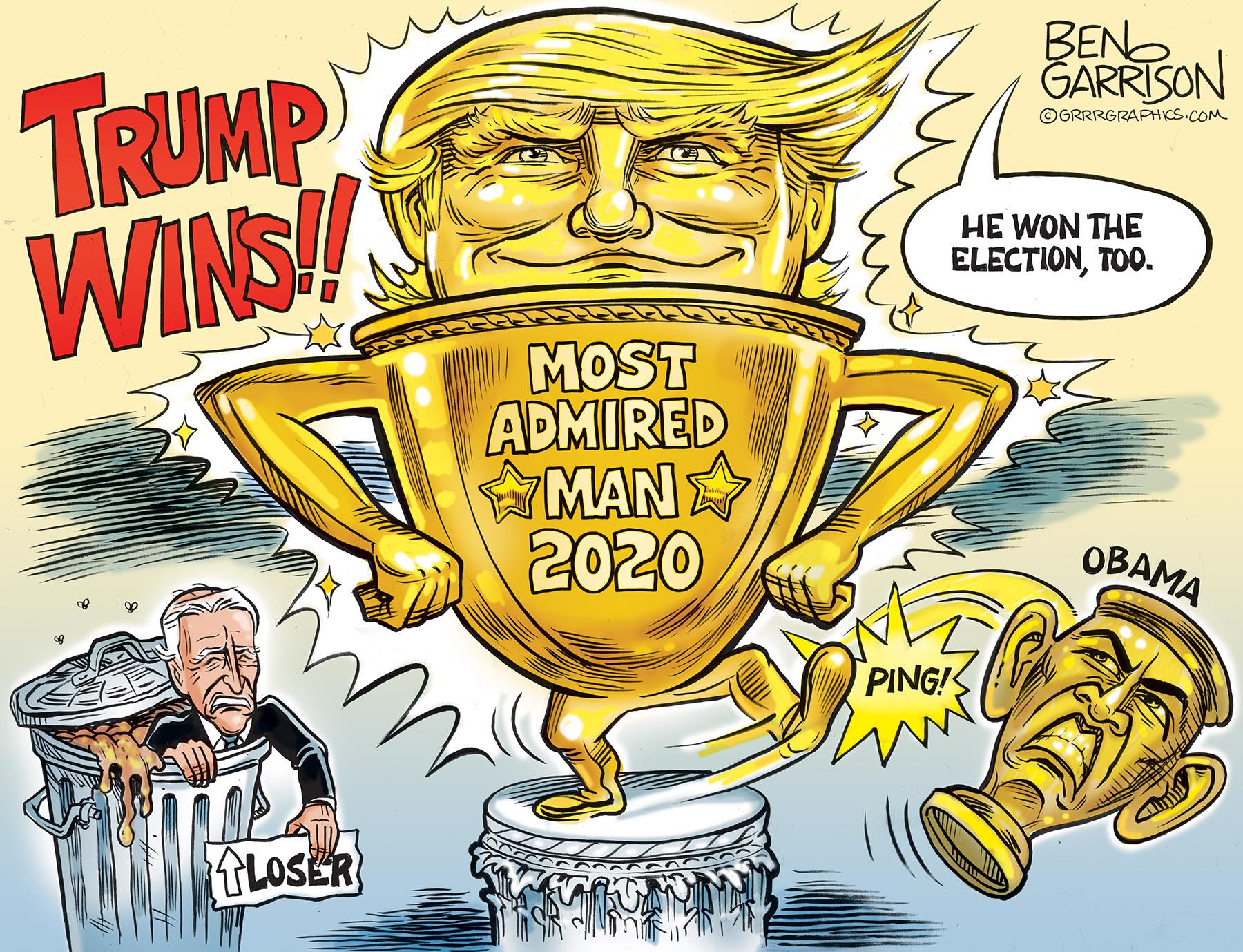 TRUMP 2020 Most Admired Man